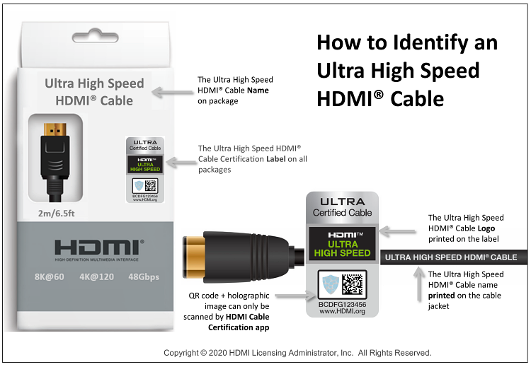 ultra high speed hdmi cable hdmi forum ultra high speed hdmi cable hdmi forum